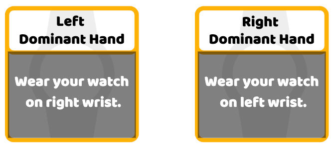 Explanation of which wrist you should wear your watch on